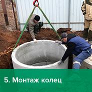 Монтаж колец